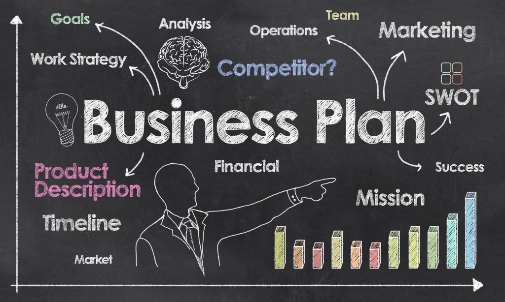 How To Write A Business Plan By Appleby Mall