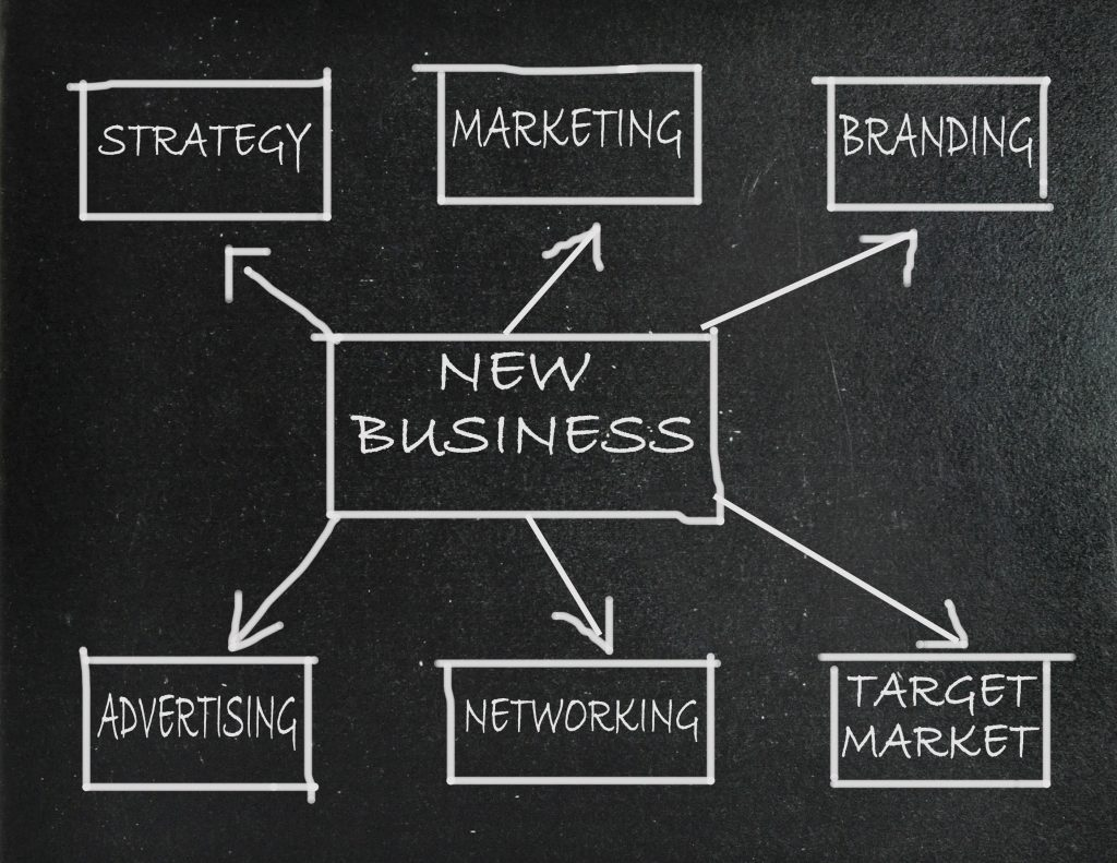 new business marketing